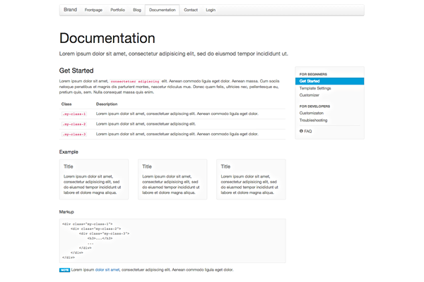 examples uikit documentation
